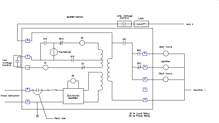 Ra890 Relays on presence detector wiring diagram