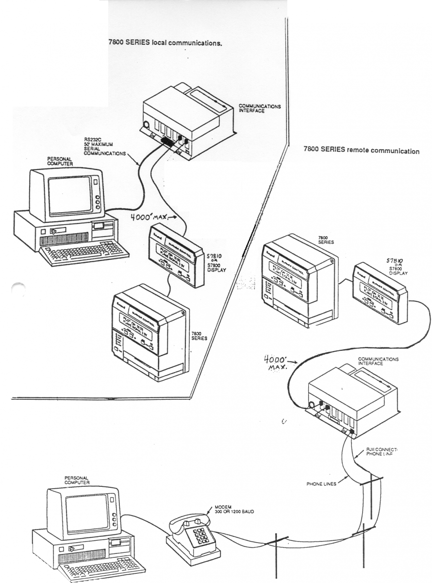 Rm7895a Honeywell Burner Control Wiring Diagram Library Industrial Diagrams Rm7800 Series Controls