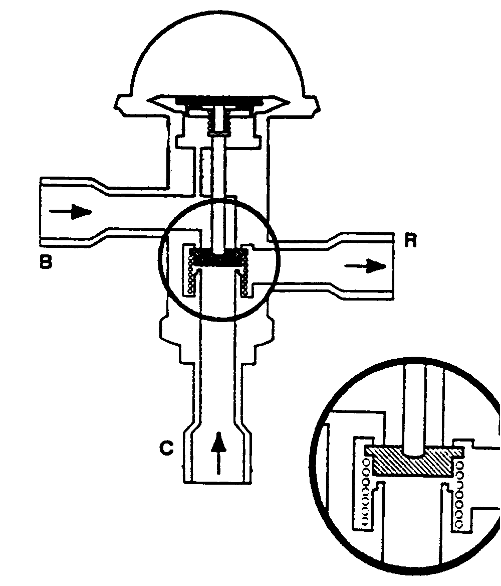 Refrigeration pressure regulators flow controls parts 1 and 2 the dome is charged and exerts pressure on the top of the diaphragm at high ambient temperatures by pass gas b pushes on the bottom of the diaphragm and biocorpaavc Gallery