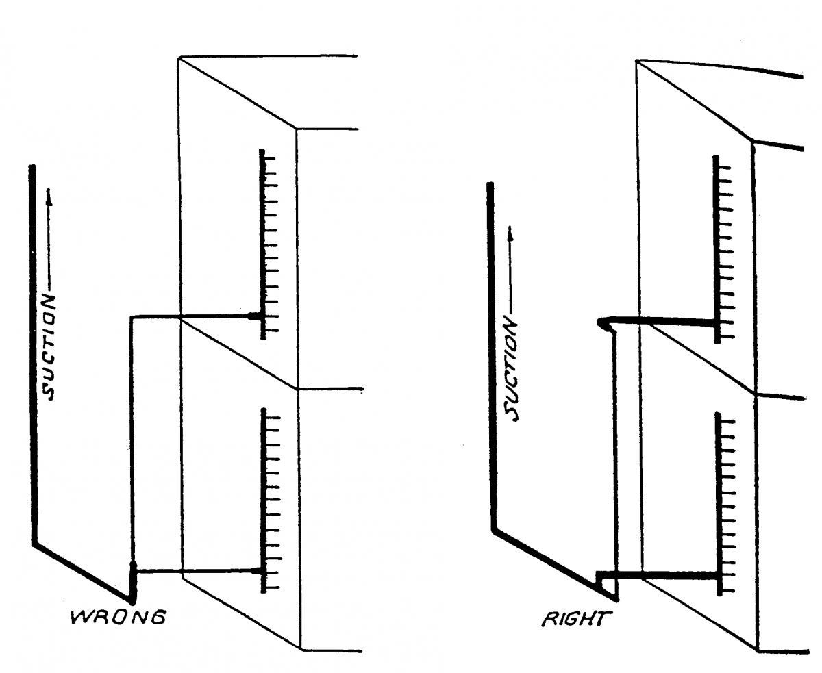 Piping Line Diagram Refrigeration Industrial Controls Image011 1